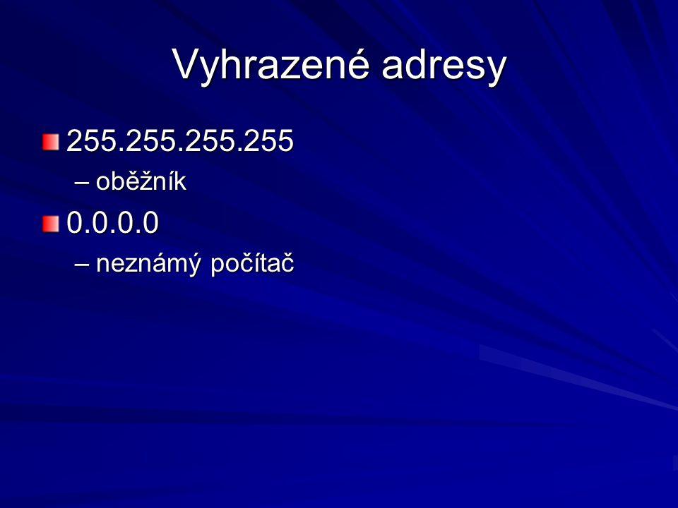 Vyhrazené adresy 255.255.255.255 –oběžník 0.0.0.0 –neznámý počítač
