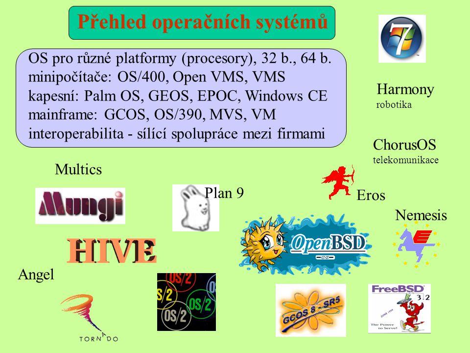 OS pro různé platformy (procesory), 32 b., 64 b.