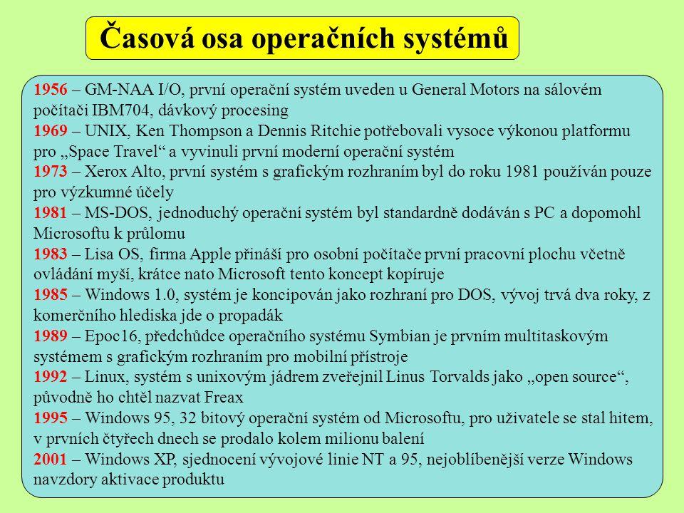 Operační systém historie