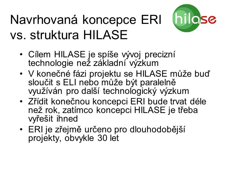 Navrhovaná koncepce ERI vs. struktura HILASE Cílem HILASE je spíše vývoj precizní technologie než základní výzkum V konečné fázi projektu se HILASE mů