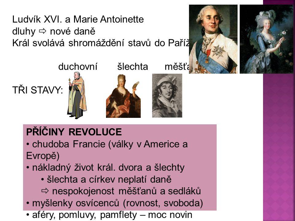 PŘÍČINY REVOLUCE chudoba Francie (války v Americe a Evropě) nákladný život král. dvora a šlechty šlechta a církev neplatí daně  nespokojenost měšťanů