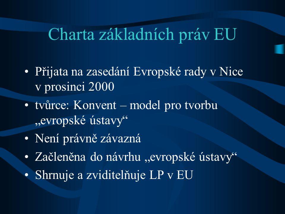 """Charta základních práv EU Přijata na zasedání Evropské rady v Nice v prosinci 2000 tvůrce: Konvent – model pro tvorbu """"evropské ústavy Není právně závazná Začleněna do návrhu """"evropské ústavy Shrnuje a zviditelňuje LP v EU"""