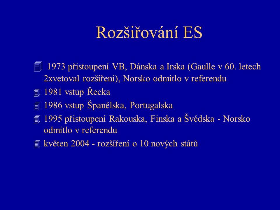 Rozšiřování ES 4 1973 přistoupení VB, Dánska a Irska (Gaulle v 60. letech 2xvetoval rozšíření), Norsko odmítlo v referendu 4 1981 vstup Řecka 4 1986 v