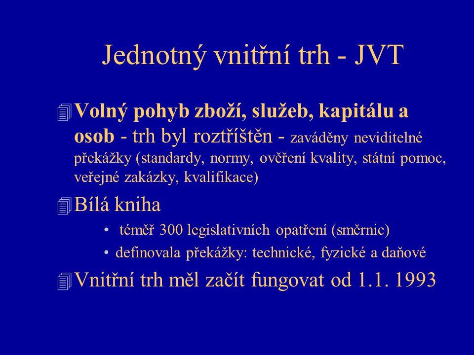 Jednotný vnitřní trh - JVT 4 Volný pohyb zboží, služeb, kapitálu a osob - trh byl roztříštěn - zaváděny neviditelné překážky (standardy, normy, ověřen