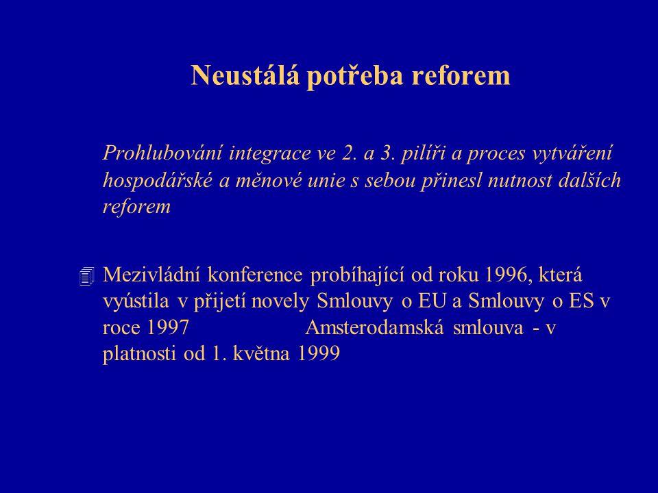 Neustálá potřeba reforem Prohlubování integrace ve 2. a 3. pilíři a proces vytváření hospodářské a měnové unie s sebou přinesl nutnost dalších reforem