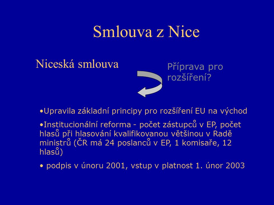Smlouva z Nice Niceská smlouva Upravila základní principy pro rozšíření EU na východ Institucionální reforma - počet zástupců v EP, počet hlasů při hlasování kvalifikovanou většinou v Radě ministrů (ČR má 24 poslanců v EP, 1 komisaře, 12 hlasů) podpis v únoru 2001, vstup v platnost 1.