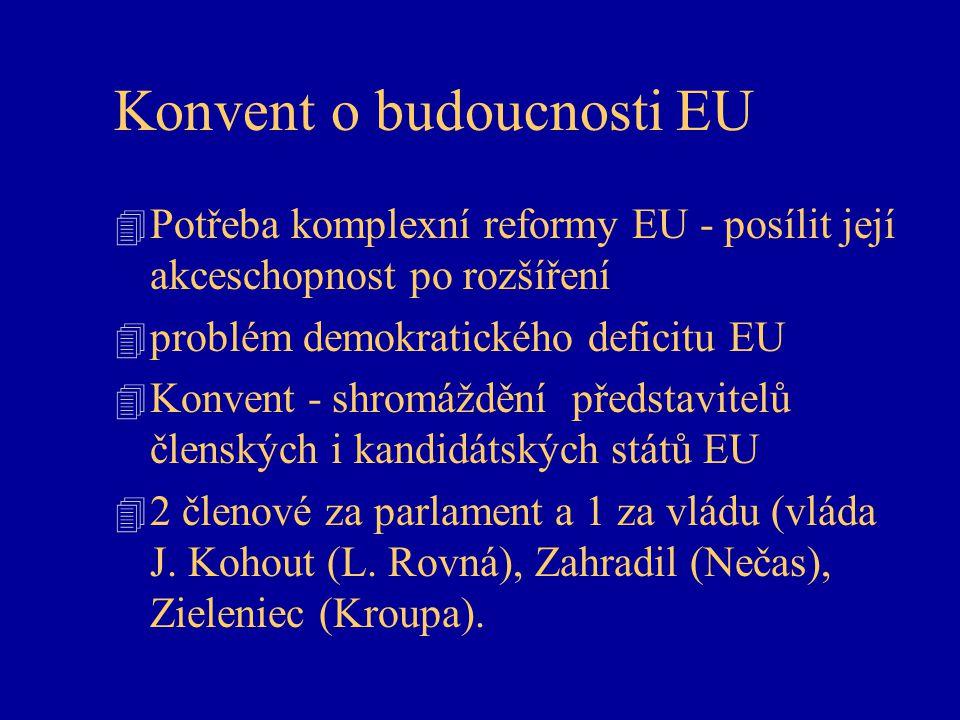 Konvent o budoucnosti EU 4 Potřeba komplexní reformy EU - posílit její akceschopnost po rozšíření 4 problém demokratického deficitu EU 4 Konvent - shromáždění představitelů členských i kandidátských států EU 4 2 členové za parlament a 1 za vládu (vláda J.