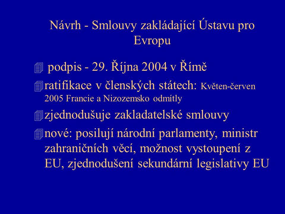 Návrh - Smlouvy zakládající Ústavu pro Evropu 4 podpis - 29. Října 2004 v Římě 4 ratifikace v členských státech: Květen-červen 2005 Francie a Nizozems