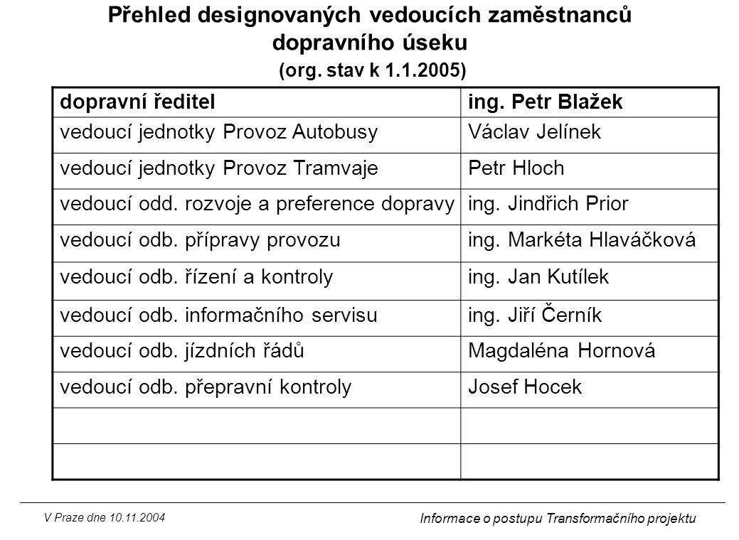 V Praze dne 10.11.2004 Informace o postupu Transformačního projektu Přehled designovaných vedoucích zaměstnanců dopravního úseku (org. stav k 1.1.2005
