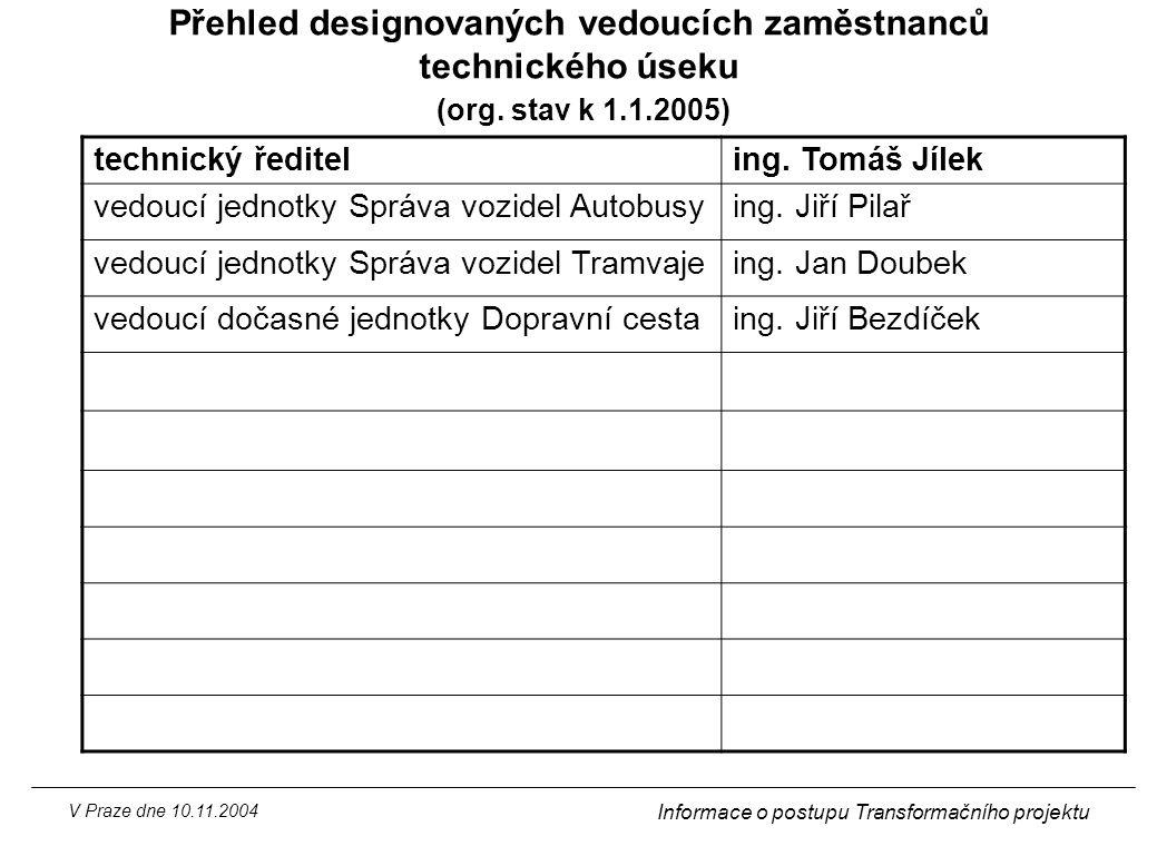 V Praze dne 10.11.2004 Informace o postupu Transformačního projektu Přehled designovaných vedoucích zaměstnanců technického úseku (org. stav k 1.1.200
