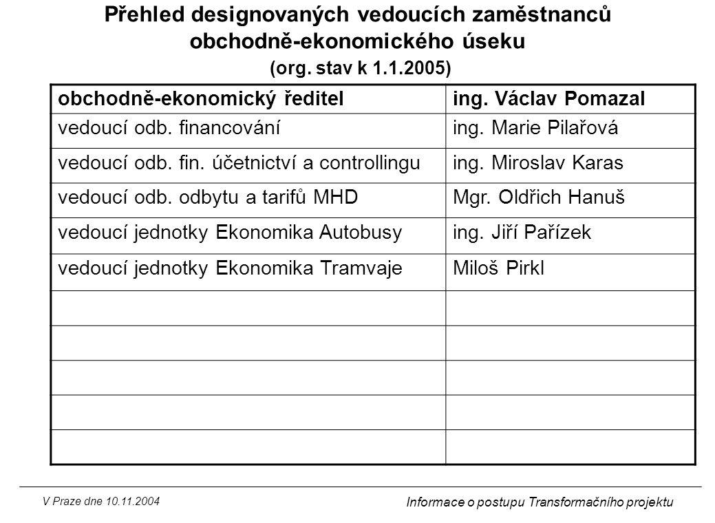 V Praze dne 10.11.2004 Informace o postupu Transformačního projektu Přehled designovaných vedoucích zaměstnanců obchodně-ekonomického úseku (org. stav