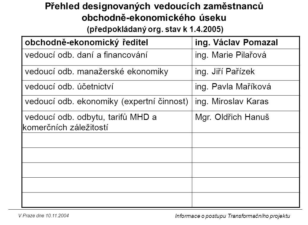V Praze dne 10.11.2004 Informace o postupu Transformačního projektu Přehled designovaných vedoucích zaměstnanců obchodně-ekonomického úseku (předpoklá
