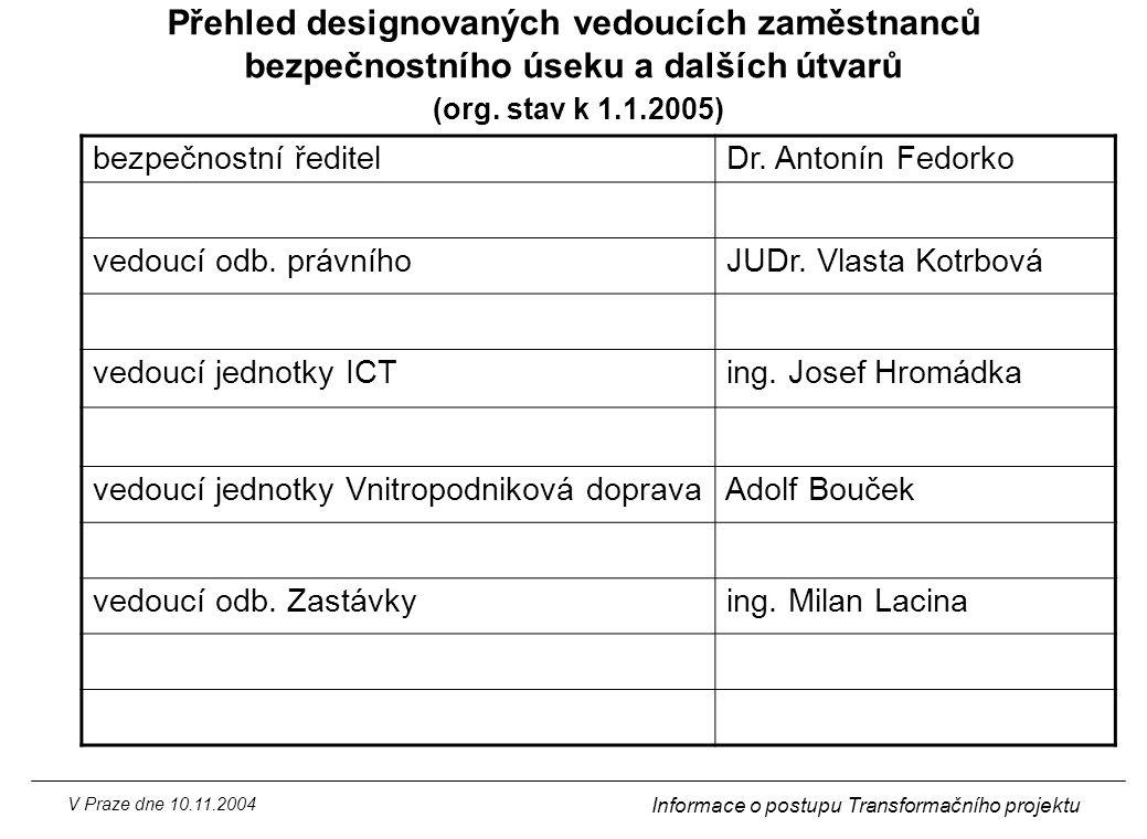 V Praze dne 10.11.2004 Informace o postupu Transformačního projektu Přehled designovaných vedoucích zaměstnanců bezpečnostního úseku a dalších útvarů