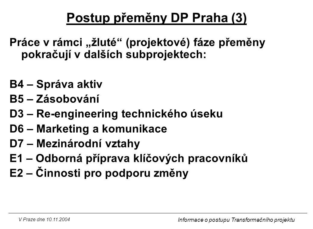 V Praze dne 10.11.2004 Informace o postupu Transformačního projektu Postup přeměny DP Praha (4) V současné době je ukončován výběr zaměstnanců do akčních týmů subprojektů zahajovaných ve 4.