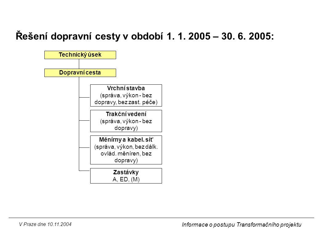 V Praze dne 10.11.2004 Informace o postupu Transformačního projektu Řešení dopravní cesty v období 1. 1. 2005 – 30. 6. 2005: Technický úsek Měnírny a