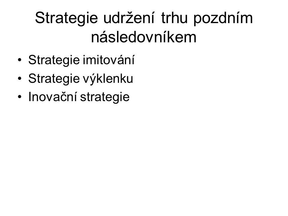 Strategie udržení trhu pozdním následovníkem Strategie imitování Strategie výklenku Inovační strategie