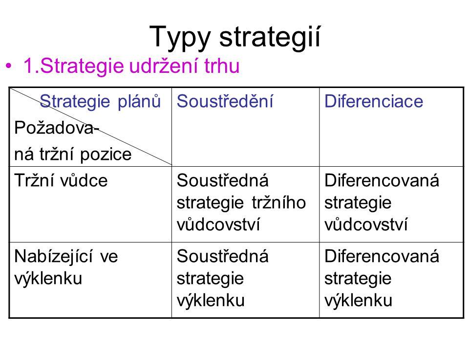 Typy strategií 1.Strategie udržení trhu Strategie plánů Požadova- ná tržní pozice SoustředěníDiferenciace Tržní vůdceSoustředná strategie tržního vůdc