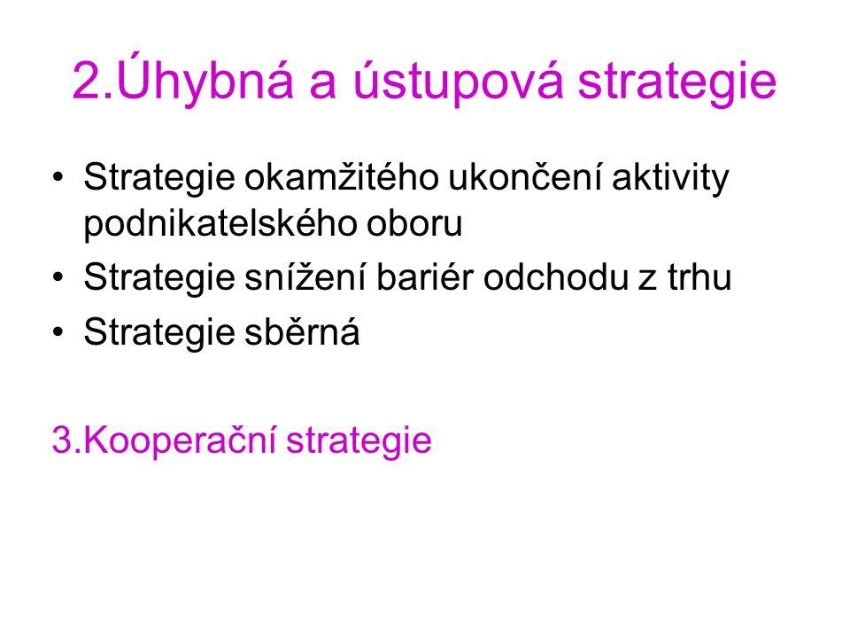 2.Úhybná a ústupová strategie Strategie okamžitého ukončení aktivity podnikatelského oboru Strategie snížení bariér odchodu z trhu Strategie sběrná 3.