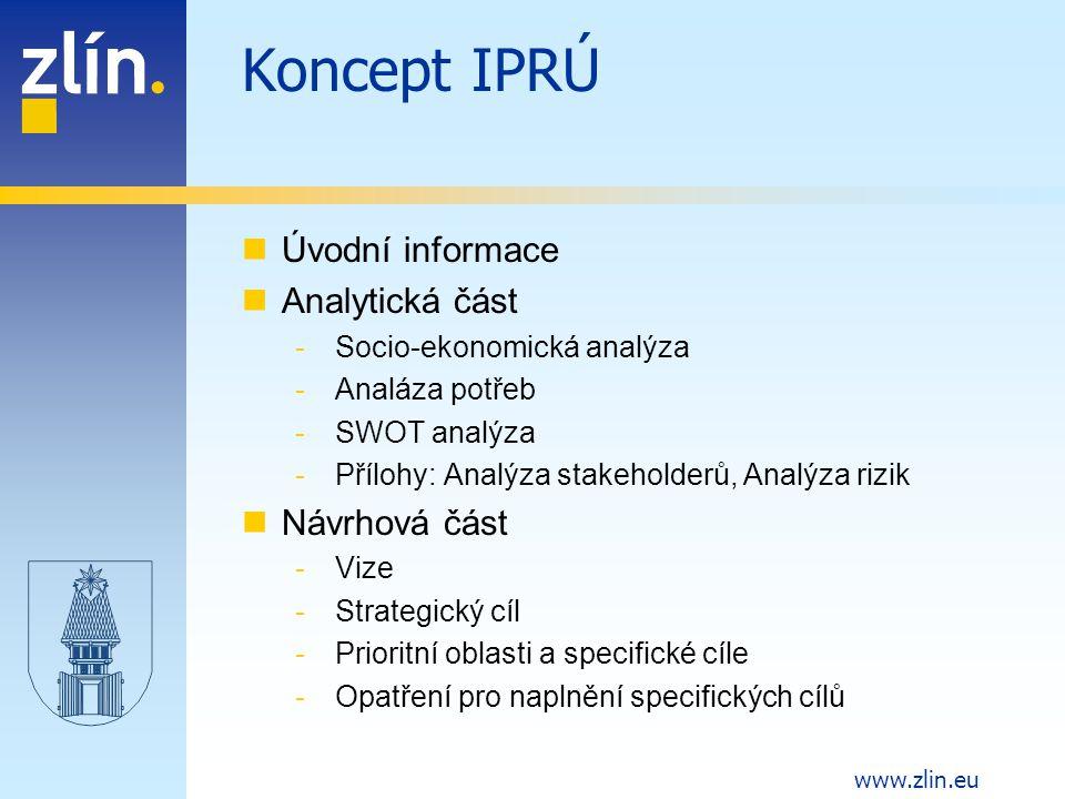 Koncept IPRÚ Úvodní informace Analytická část -Socio-ekonomická analýza -Analáza potřeb -SWOT analýza -Přílohy: Analýza stakeholderů, Analýza rizik Návrhová část -Vize -Strategický cíl -Prioritní oblasti a specifické cíle -Opatření pro naplnění specifických cílů