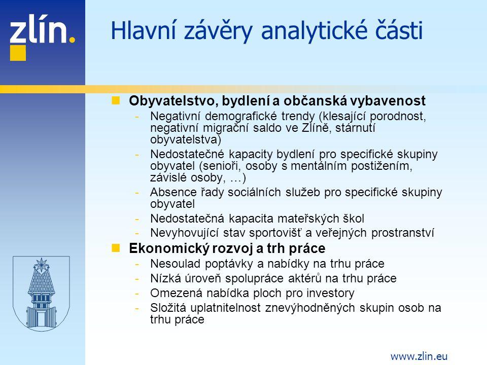 www.zlin.eu Hlavní závěry analytické části Obyvatelstvo, bydlení a občanská vybavenost -Negativní demografické trendy (klesající porodnost, negativní