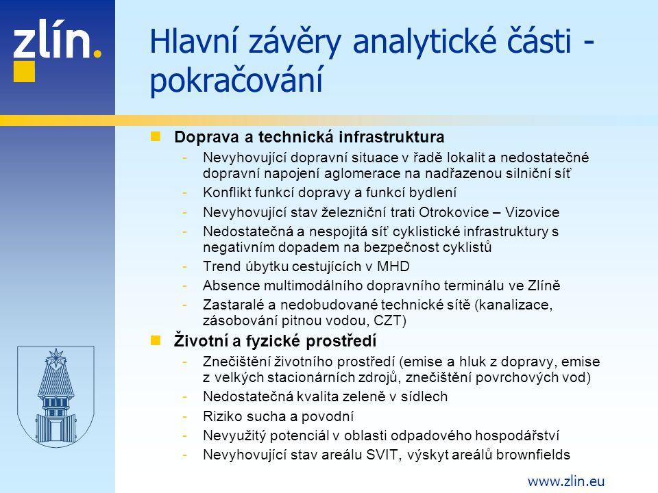 www.zlin.eu Hlavní závěry analytické části - pokračování Doprava a technická infrastruktura -Nevyhovující dopravní situace v řadě lokalit a nedostateč