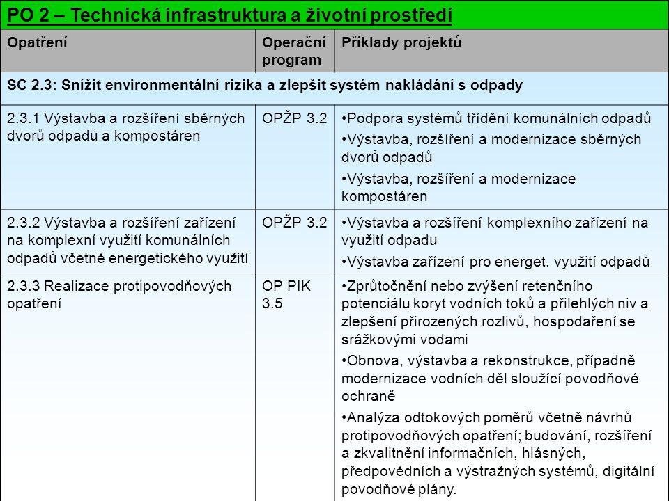 PO 2 – Technická infrastruktura a životní prostředí OpatřeníOperační program Příklady projektů SC 2.3: Snížit environmentální rizika a zlepšit systém