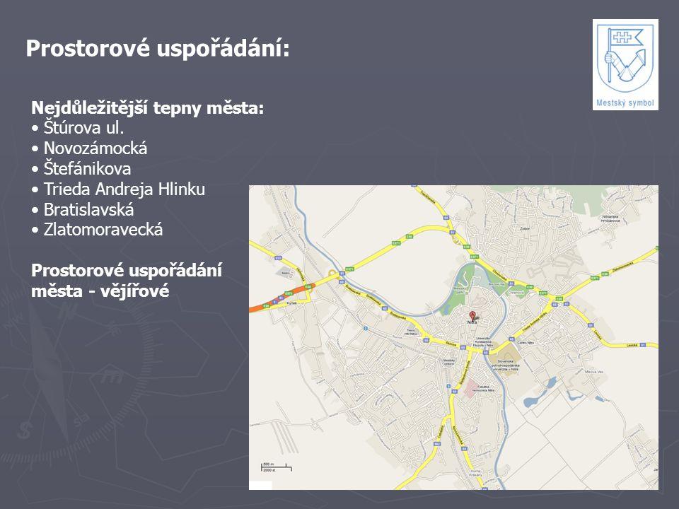 Prostorové uspořádání: Nejdůležitější tepny města: Štúrova ul.