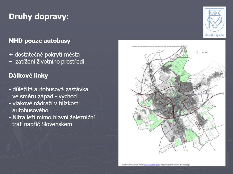 Druhy dopravy: MHD pouze autobusy + dostatečné pokrytí města – zatížení životního prostředí Dálkové linky - důležitá autobusová zastávka ve směru západ - východ - vlakové nádraží v blízkosti autobusového - Nitra leží mimo hlavní železniční trať napříč Slovenskem