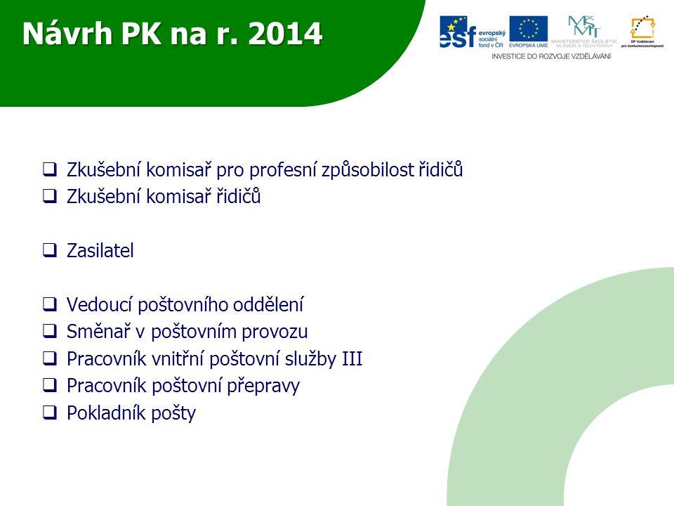 Návrh PK na r.