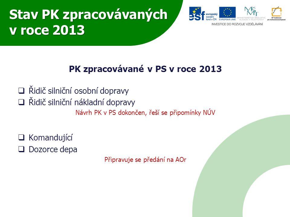 Stav PK zpracovávaných v roce 2013 PK zpracovávané v PS v roce 2013  Řidič silniční osobní dopravy  Řidič silniční nákladní dopravy Návrh PK v PS dokončen, řeší se připomínky NÚV  Komandující  Dozorce depa Připravuje se předání na AOr
