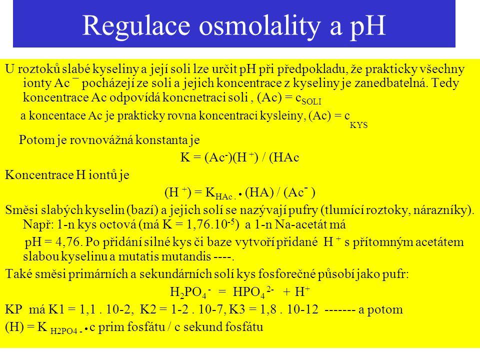 Regulace osmolality a pH U roztoků slabé kyseliny a její soli lze určit pH při předpokladu, že prakticky všechny ionty Ac – pocházejí ze soli a jejich