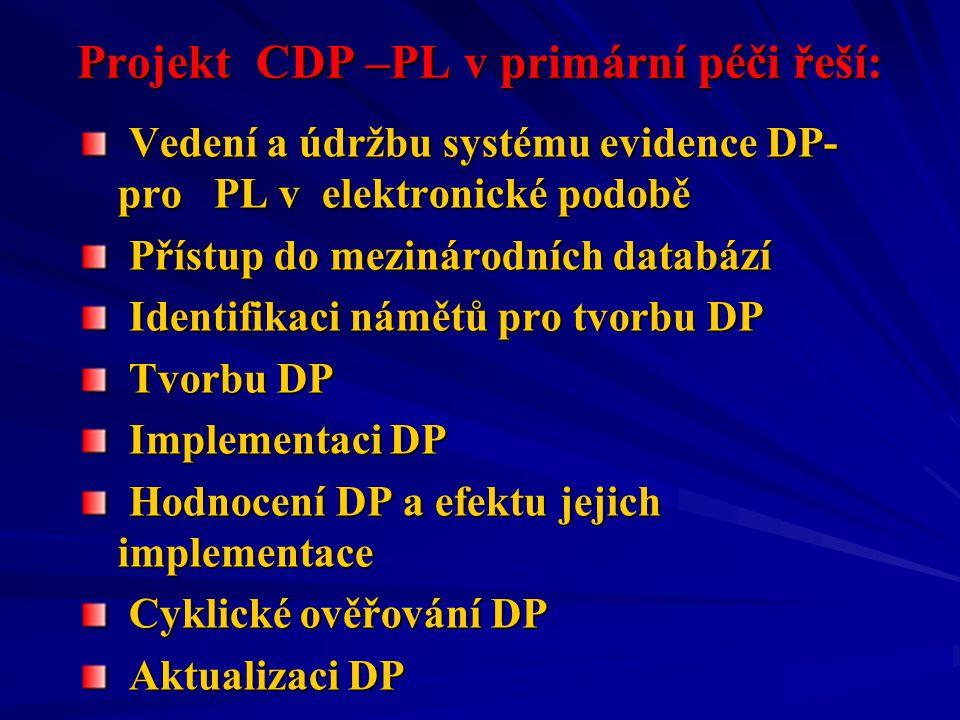 Projekt CDP –PL v primární péči řeší: Vedení a údržbu systému evidence DP- pro PL v elektronické podobě Vedení a údržbu systému evidence DP- pro PL v elektronické podobě Přístup do mezinárodních databází Přístup do mezinárodních databází Identifikaci námětů pro tvorbu DP Identifikaci námětů pro tvorbu DP Tvorbu DP Tvorbu DP Implementaci DP Implementaci DP Hodnocení DP a efektu jejich implementace Hodnocení DP a efektu jejich implementace Cyklické ověřování DP Cyklické ověřování DP Aktualizaci DP Aktualizaci DP