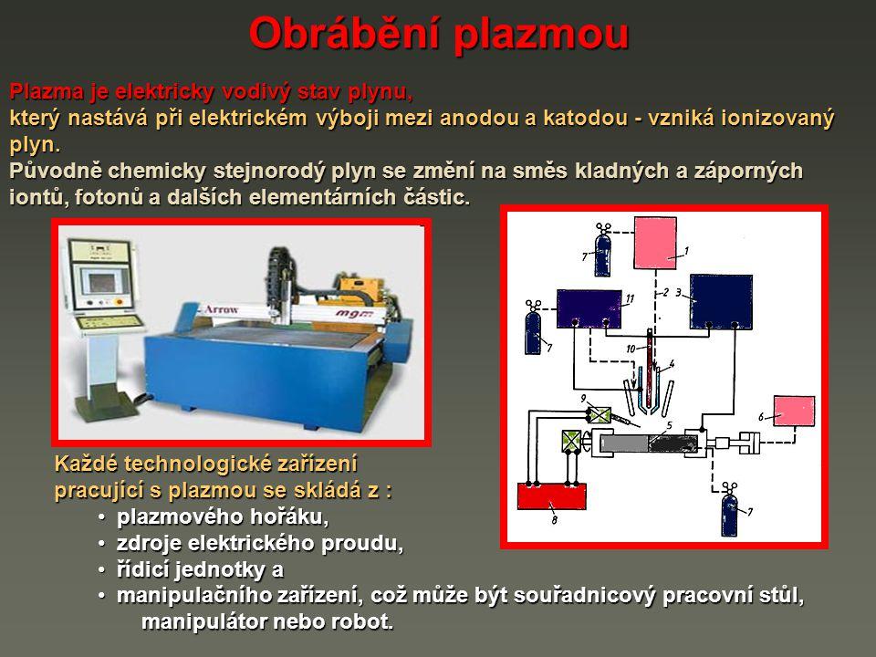Obrábění plazmou V plazmovém hořáku, dochází k přeměně elektrické energie na tepelnou energii usměrněného proudu plazmy.