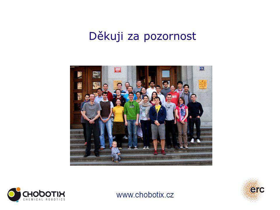 Děkuji za pozornost www.chobotix.cz