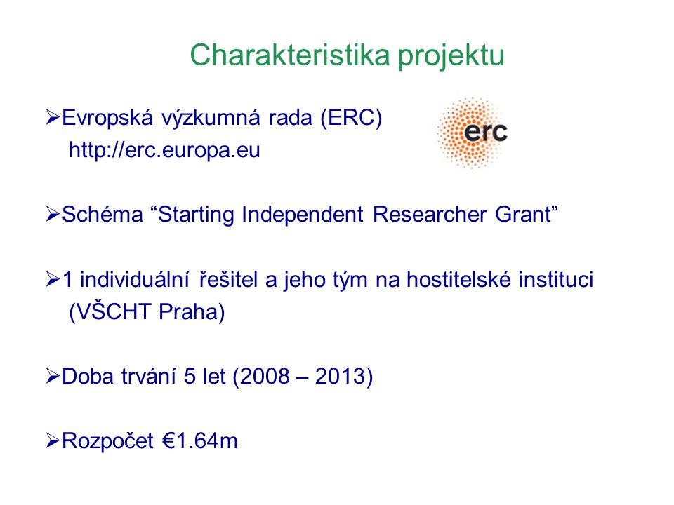 """Charakteristika projektu  Evropská výzkumná rada (ERC) http://erc.europa.eu  Schéma """"Starting Independent Researcher Grant""""  1 individuální řešitel"""