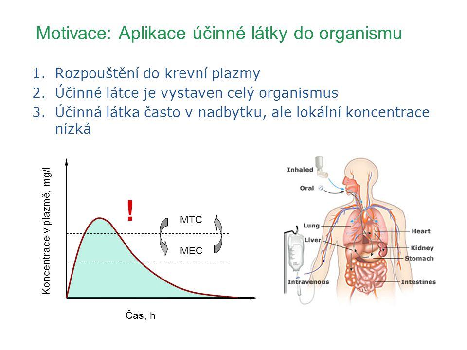 Motivace: Aplikace účinné látky do organismu 1. Rozpouštění do krevní plazmy 2. Účinné látce je vystaven celý organismus 3. Účinná látka často v nadby