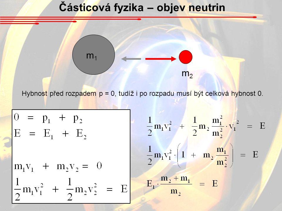 Částicová fyzika – objev neutrin m1m1 m2m2 Hybnost před rozpadem p = 0, tudíž i po rozpadu musí být celková hybnost 0.