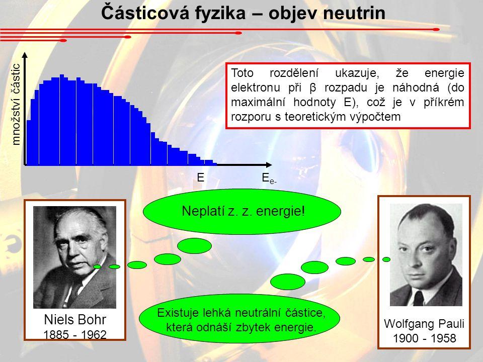 Částicová fyzika – objev neutrin E e- množství částic E Toto rozdělení ukazuje, že energie elektronu při β rozpadu je náhodná (do maximální hodnoty E)