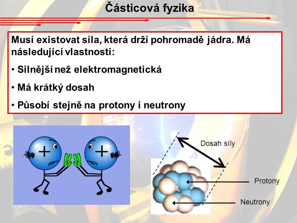 Částicová fyzika – kvarkový model Slabá Reaguje na typ kvarku či leptonu (někdy označováno jako chuť - flavor) Krátký dosah Odpudivá, neexistují stabilní systémy vázané slabou interakcí.