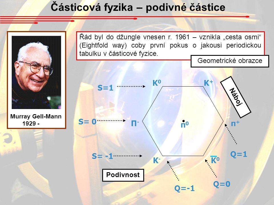 """Částicová fyzika – podivné částice Murray Gell-Mann 1929 - Řád byl do džungle vnesen r. 1961 – vznikla """"cesta osmi"""" (Eightfold way) coby první pokus o"""