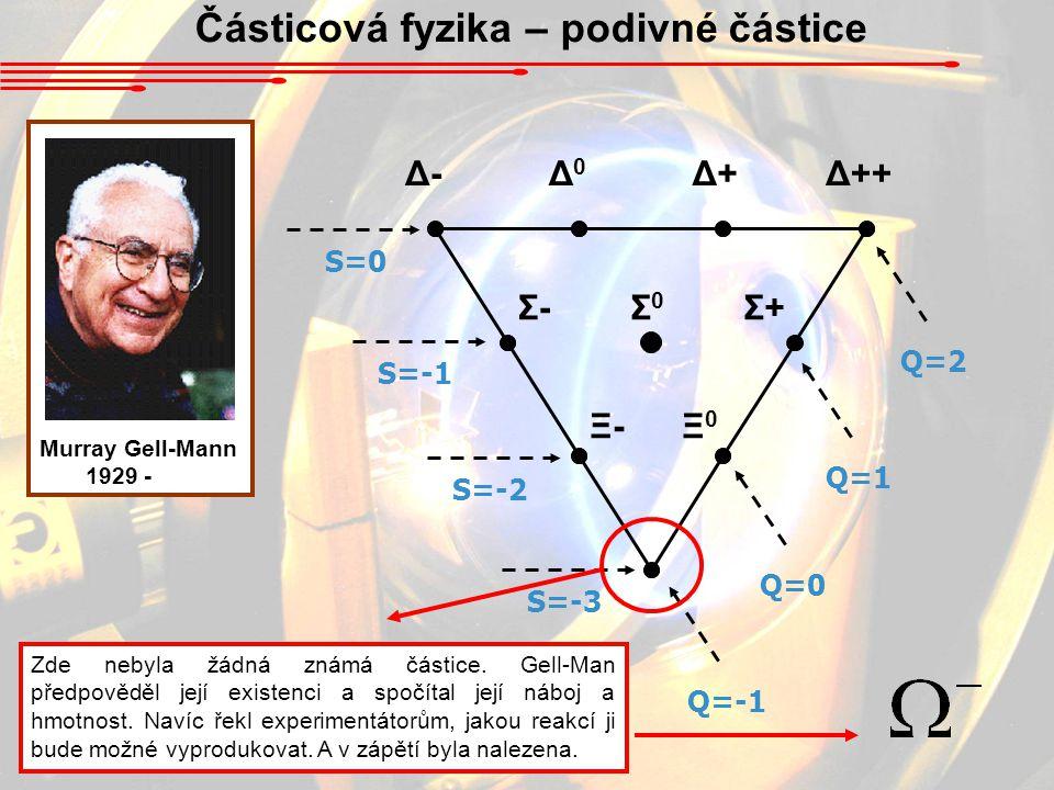 Částicová fyzika – podivné částice Murray Gell-Mann 1929 - Σ-Σ- Δ-Δ-Δ0Δ0 Δ+Δ+Δ++ Σ0Σ0 Σ+Σ+ Ξ-Ξ-Ξ0Ξ0 S=0 S=-1 S=-2 S=-3 Q=-1 Q=0 Q=1 Q=2 Zde nebyla žád