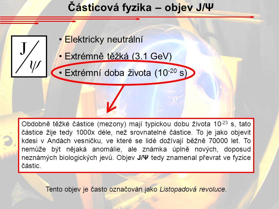 Částicová fyzika – objev J/Ψ Elektricky neutrální Extrémně těžká (3.1 GeV) Extrémní doba života (10 -20 s) Obdobně těžké částice (mezony) mají typicko
