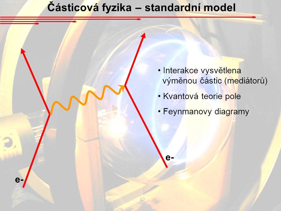 Částicová fyzika – standardní model e- Interakce vysvětlena výměnou částic (mediátorů) Kvantová teorie pole Feynmanovy diagramy