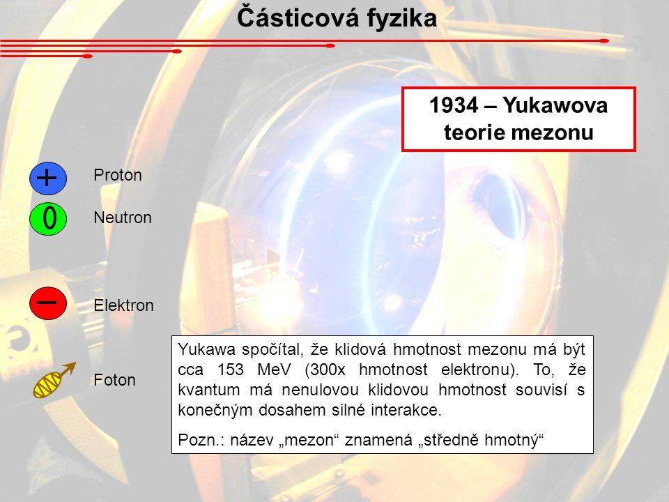 Částicová fyzika 1937 – objev nových částic v kosmickém záření.