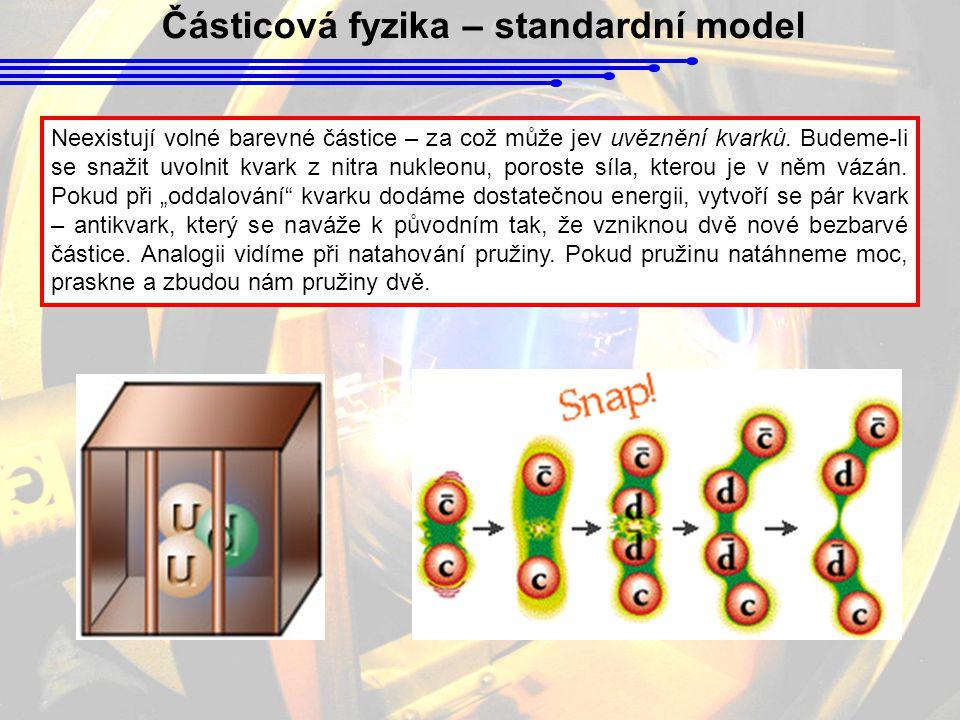 Částicová fyzika – standardní model Neexistují volné barevné částice – za což může jev uvěznění kvarků. Budeme-li se snažit uvolnit kvark z nitra nukl