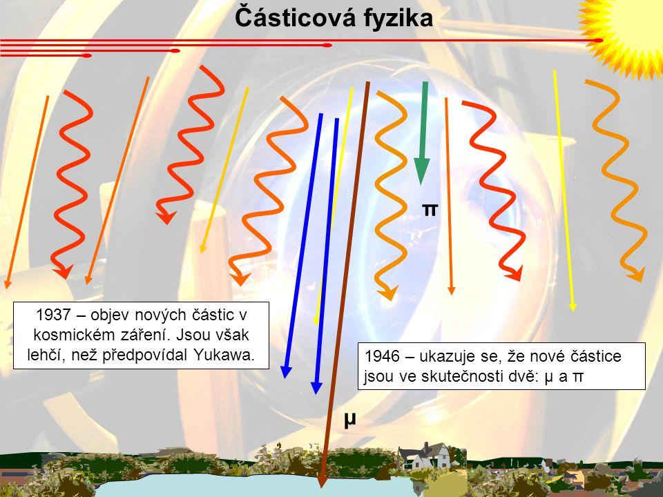 Částicová fyzika – standardní model RodinaČásticeSymbolm (MeVc -2 ) Náboj (e) Anti- částice Elektronová elektron e-e- 0.511e+e+ elektronové neutrino < 0.0000030 Mionová mion 105.7 mionové neutrino < 0.190 Tauonová tauon 1777 tauonové neutrino < 18.20 Leptony Současné vědomosti o elementárních částicích shrnuje tzv.
