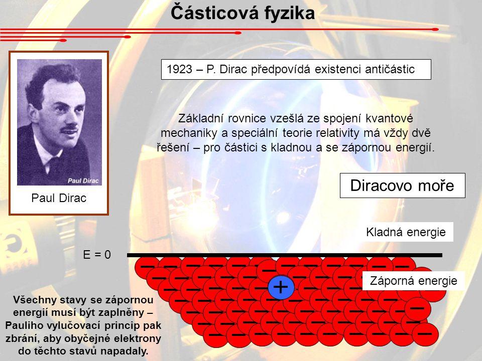 Částicová fyzika Carl David Anderson ( 1905-1991) 1932 – objev pozitronu (antičástice elektronu) Objevitelský snímek pozitronu.