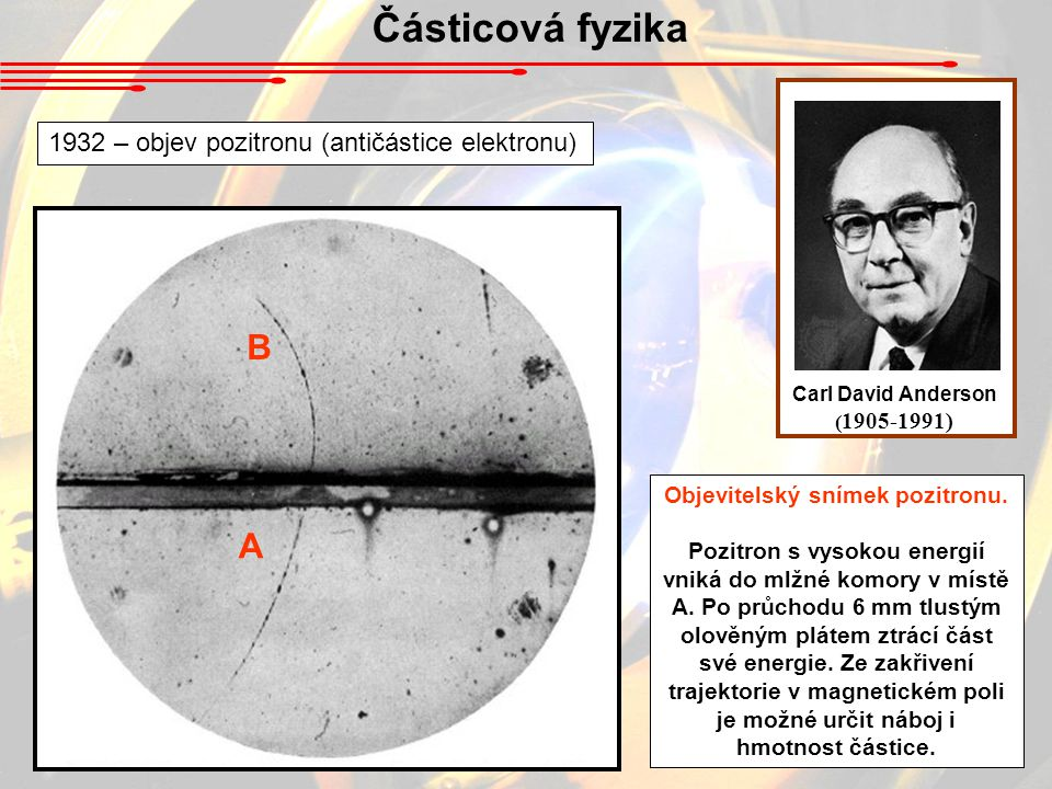 Částicová fyzika Carl David Anderson ( 1905-1991) 1932 – objev pozitronu (antičástice elektronu) Objevitelský snímek pozitronu. Pozitron s vysokou ene