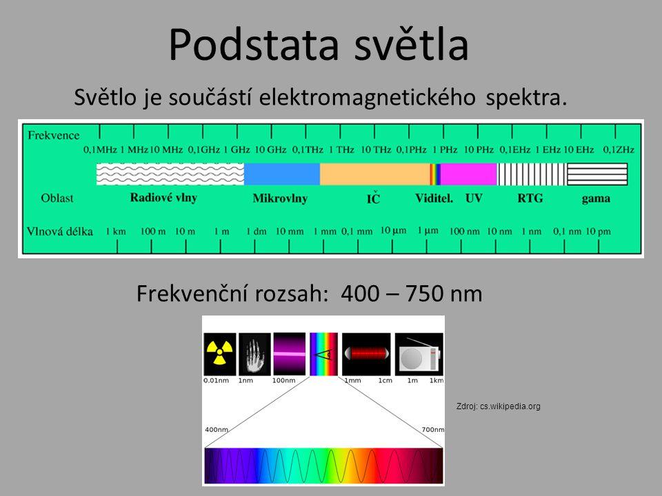 Podstata světla Světlo je součástí elektromagnetického spektra.