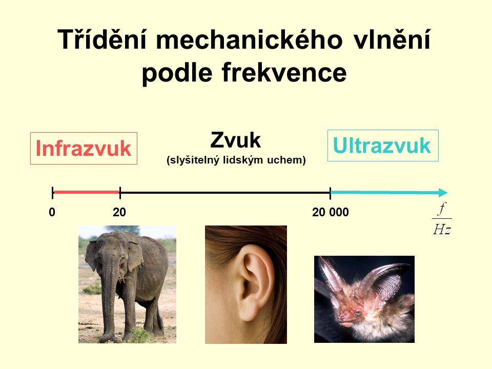 Třídění mechanického vlnění podle frekvence 20 20 000 Infrazvuk Ultrazvuk Zvuk (slyšitelný lidským uchem) 0